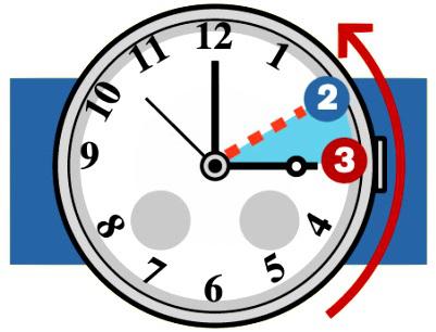Egy órával többet aludhatunk: hétvégén óraátállítás!